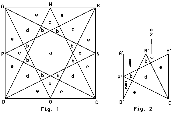 Squar on Square Dance Step Diagram